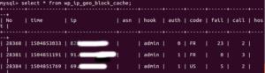Liste des IP blaclistées