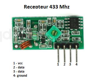Recepteur433